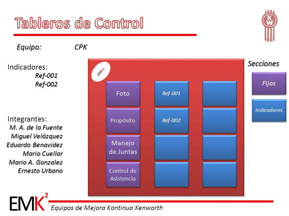 Equipos de Mejora Kontinua Kenworth Equipo:CPK Foto Ref-001 Propósito Ref-002 Manejo de Juntas Control de Asistencia EMK2 Indicadores: Ref-001Ref-002