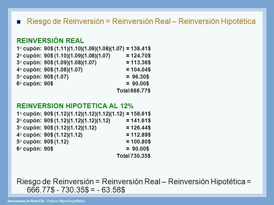 Instrumentos de Renta Fija – Profesor: Miguel Angel Martín Riesgo de Reinversión = Reinversión Real – Reinversión Hipotética REINVERSIÓN REAL 1° cupón
