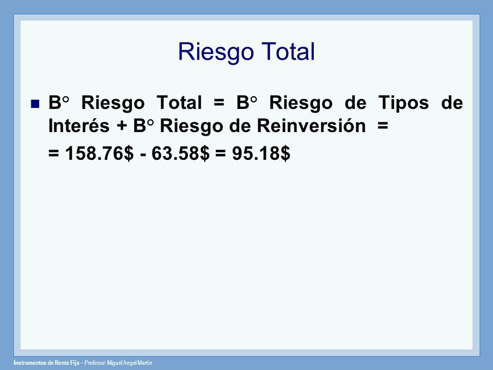 Instrumentos de Renta Fija – Profesor: Miguel Angel Martín Riesgo Total B° Riesgo Total = B° Riesgo de Tipos de Interés + B° Riesgo de Reinversión = =