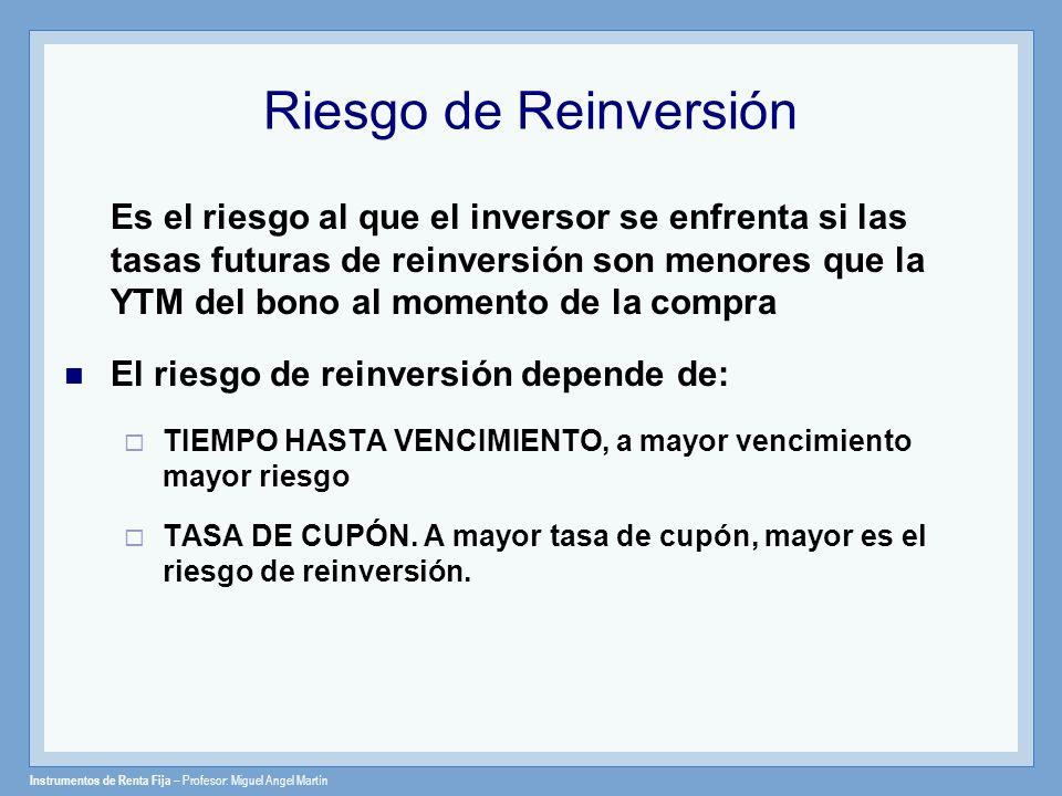 Instrumentos de Renta Fija – Profesor: Miguel Angel Martín Riesgo de Reinversión Es el riesgo al que el inversor se enfrenta si las tasas futuras de r