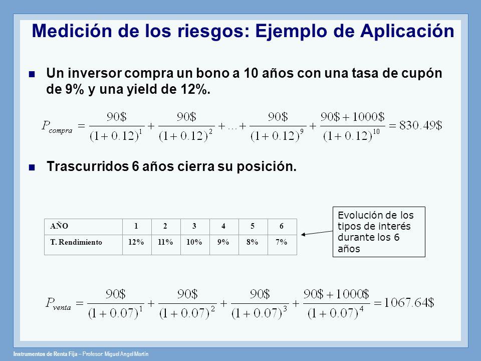 Instrumentos de Renta Fija – Profesor: Miguel Angel Martín Cálculo de la Rentabilidad Efec.