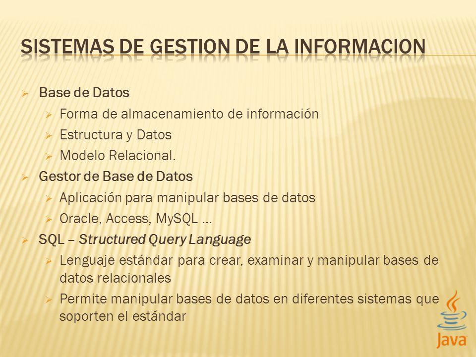 Base de Datos Forma de almacenamiento de información Estructura y Datos Modelo Relacional. Gestor de Base de Datos Aplicación para manipular bases de
