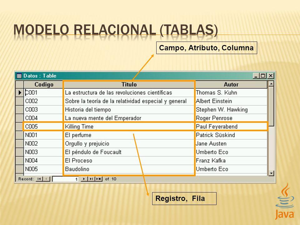 Campo, Atributo, Columna Registro, Fila