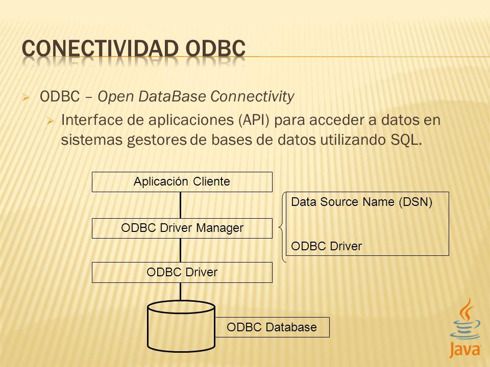 ODBC – Open DataBase Connectivity Interface de aplicaciones (API) para acceder a datos en sistemas gestores de bases de datos utilizando SQL. Aplicaci