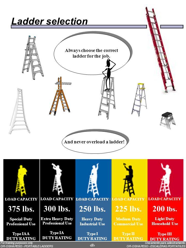 Unicamente para adiestramiento OR-OSHA PESO - ESCALERAS PORTATILES For training purposes only OR-OSHA PESO - PORTABLE LADDERS 15 ¡Y nunca sobrecargue una escalera.
