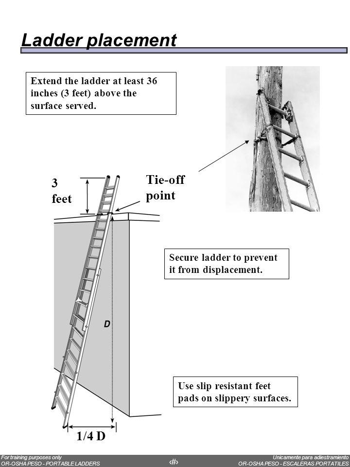Unicamente para adiestramiento OR-OSHA PESO - ESCALERAS PORTATILES For training purposes only OR-OSHA PESO - PORTABLE LADDERS 18 3 feet Tie-off point