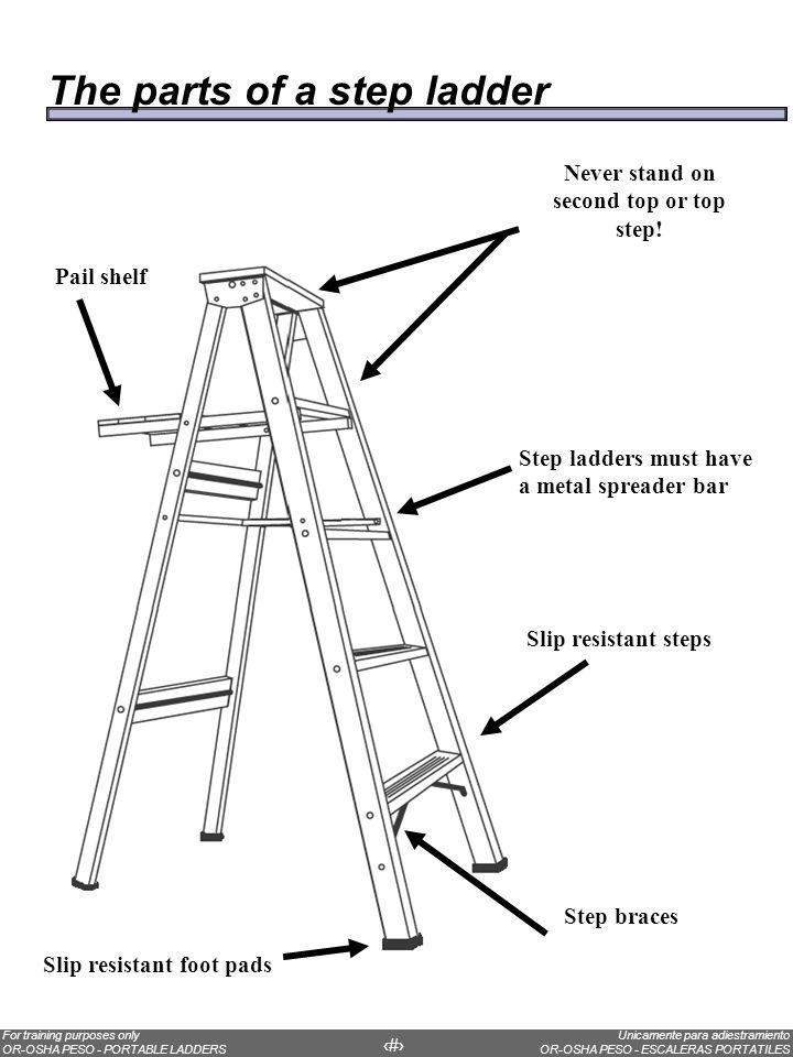 Unicamente para adiestramiento OR-OSHA PESO - ESCALERAS PORTATILES For training purposes only OR-OSHA PESO - PORTABLE LADDERS 11 Escaleras de tijera deben tener una barra de tensión ¡Nunca se pare en el penúltimo o último escalón.