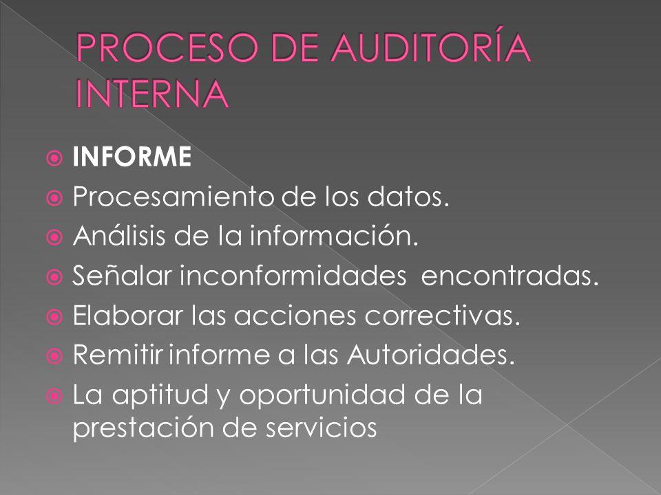 2. PREPARACIÓN - Elaborar instrumento de evaluación. - Aprobar el instrumento 3. EJECUCIÓN - Presentación en el servicio. - Reunión de apertura. - Rec