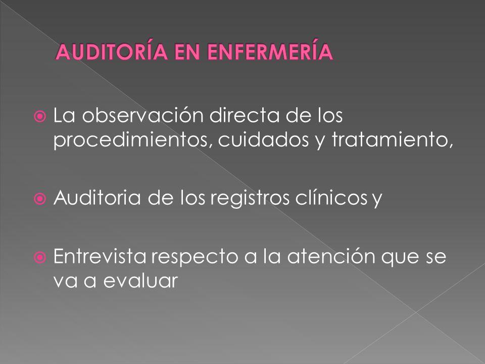 PROPÓSITO Mejorar la aplicación del Proceso de Atención de Enfermería. Mejorar la administración de Enfermería. Mejorar la Atención de Enfermería. Opo