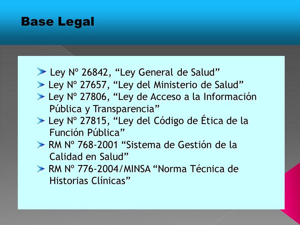 Base Legal Ley Nº 26842, Ley General de Salud Ley Nº 26842, Ley General de Salud Ley Nº 27657, Ley del Ministerio de Salud Ley Nº 27657, Ley del Ministerio de Salud Ley Nº 27806, Ley de Acceso a la Información Ley Nº 27806, Ley de Acceso a la Información Pública y Transparencia Pública y Transparencia Ley Nº 27815, Ley del Código de Ética de la Ley Nº 27815, Ley del Código de Ética de la Función Pública Función Pública RM Nº 768-2001 Sistema de Gestión de la RM Nº 768-2001 Sistema de Gestión de la Calidad en Salud Calidad en Salud RM Nº 776-2004/MINSA Norma Técnica de RM Nº 776-2004/MINSA Norma Técnica de Historias Clínicas Historias Clínicas