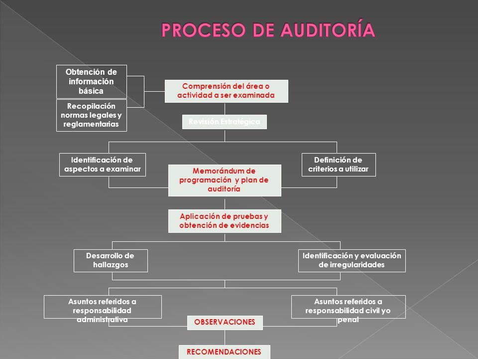 INSTRUMENTOS DE ENFERMERÍA: HOJA GRAFICA DE FUNCIONES VITALES. BALANCE HÍDRICO. KARDEX. NOTAS DE ENFERMERÍA