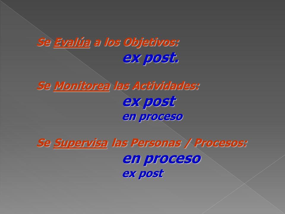 ¿Cómo supervisar? 1.- Seleccione el Objetivo a supervisar 2.- Determine la actividad de interés 3.- Determine las tareas claves 4.- Detecte al persona