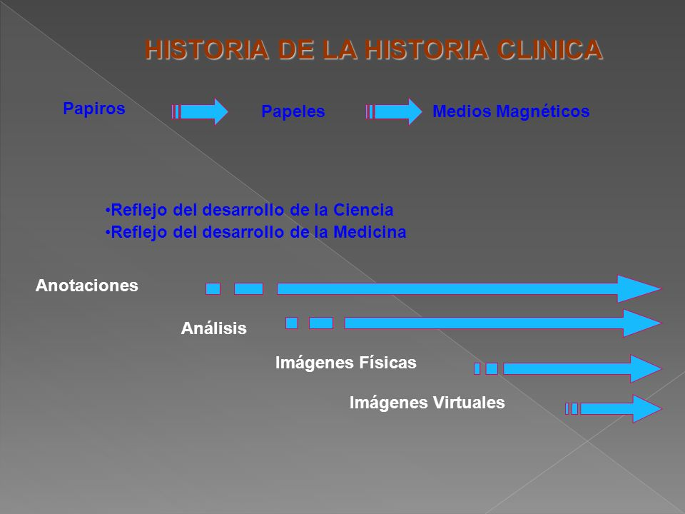 ¿QUÉ ES LA HISTORIA CLINICA? Es el documento de valor médico legal en el que el profesional de la salud registra todas las acciones reelacionadas con