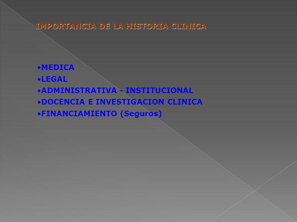 HISTORIA DE LA HISTORIA CLINICA Papiros PapelesMedios Magnéticos Reflejo del desarrollo de la Ciencia Reflejo del desarrollo de la Medicina Anotacione