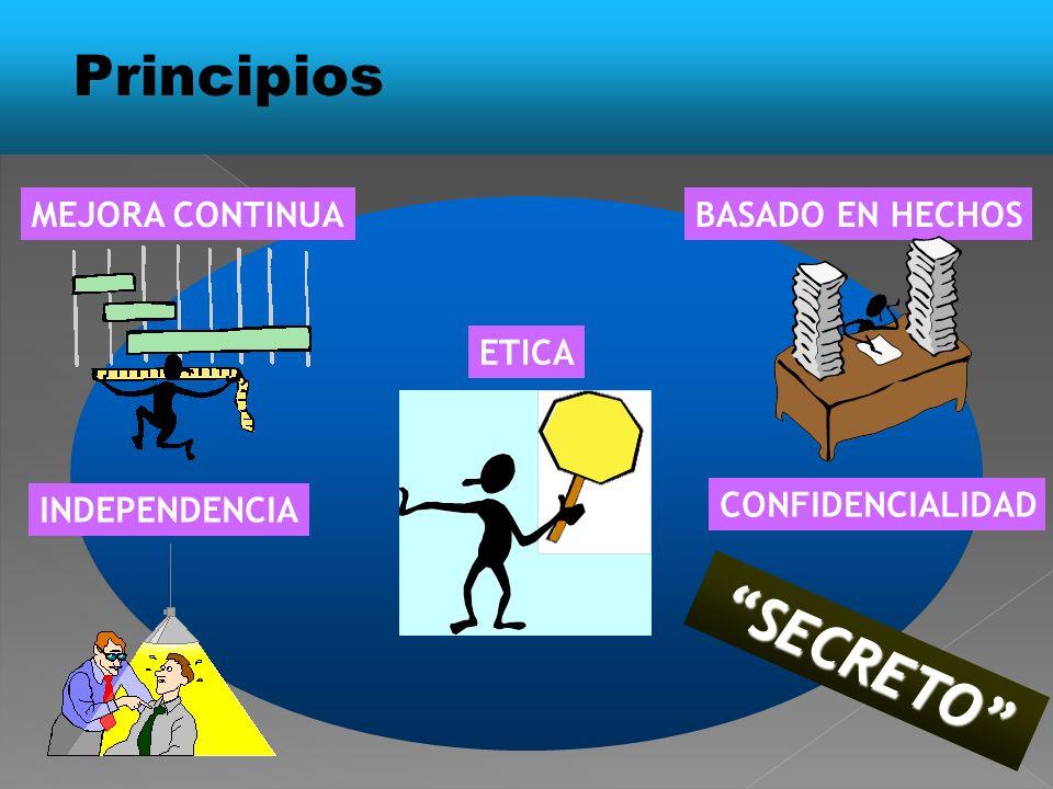 MEJORA CONTINUA Principios ETICA BASADO EN HECHOS INDEPENDENCIA CONFIDENCIALIDAD SECRETO