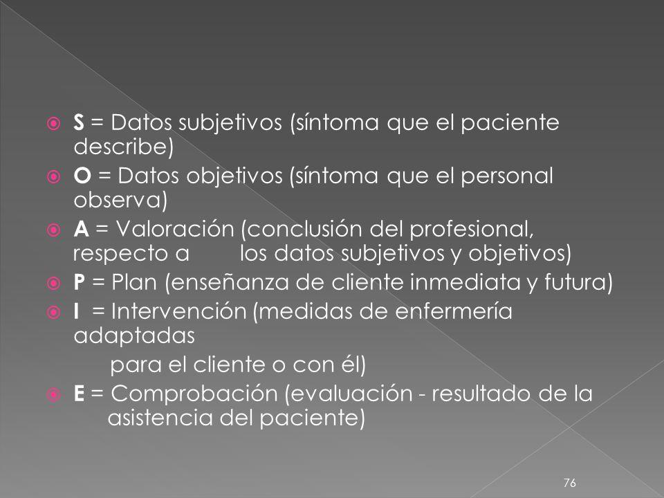 Consideraciones Las anotaciones deben estar centradas en el problema del cliente/paciente Se debe considerar el problema actual (