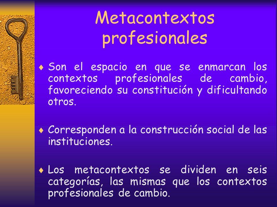 Contextos Profesionales de cambio Contexto Informativo Similar al contexto de enseñanza. Experiencias de intervenciones grupales de apoyo a la superac