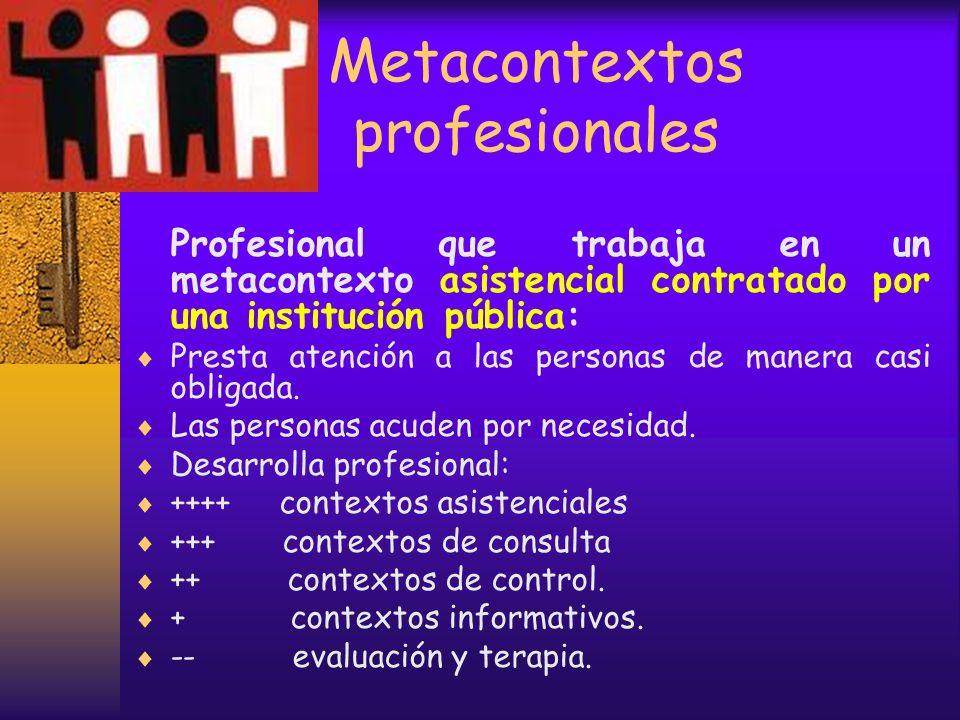 Metacontextos profesionales Son el espacio en que se enmarcan los contextos profesionales de cambio, favoreciendo su constitución y dificultando otros