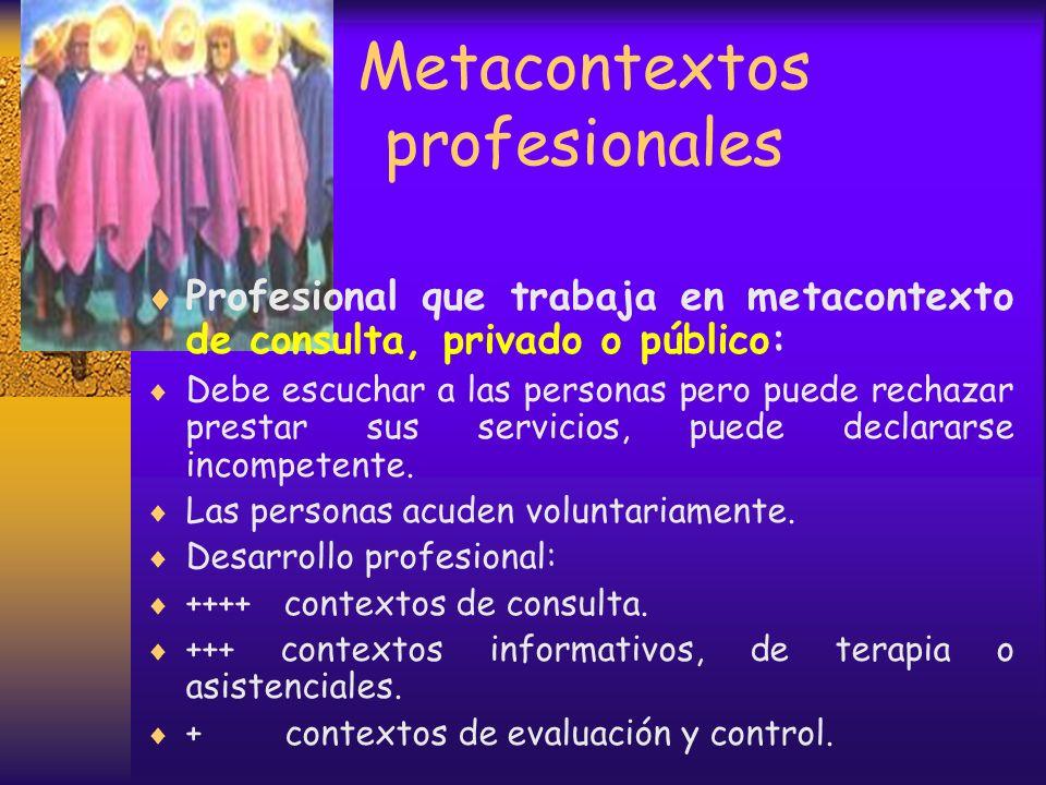 Metacontextos profesionales Profesional que trabaja en un metacontexto asistencial contratado por una institución pública: Presta atención a las perso