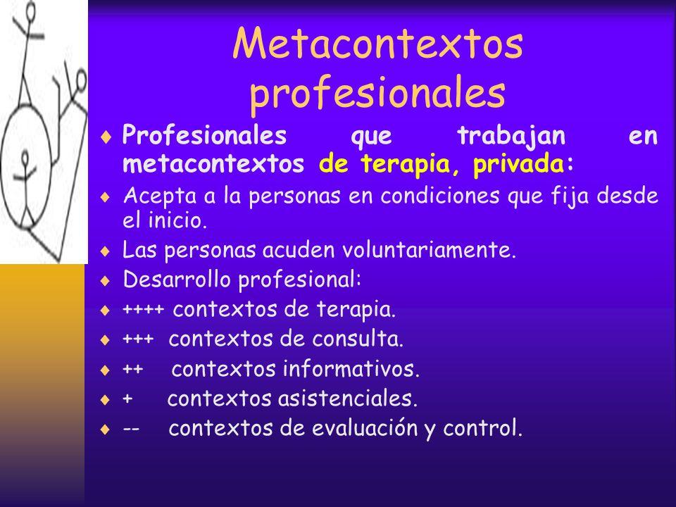 Metacontextos profesionales Profesional que trabaja en metacontexto de consulta, privado o público: Debe escuchar a las personas pero puede rechazar p