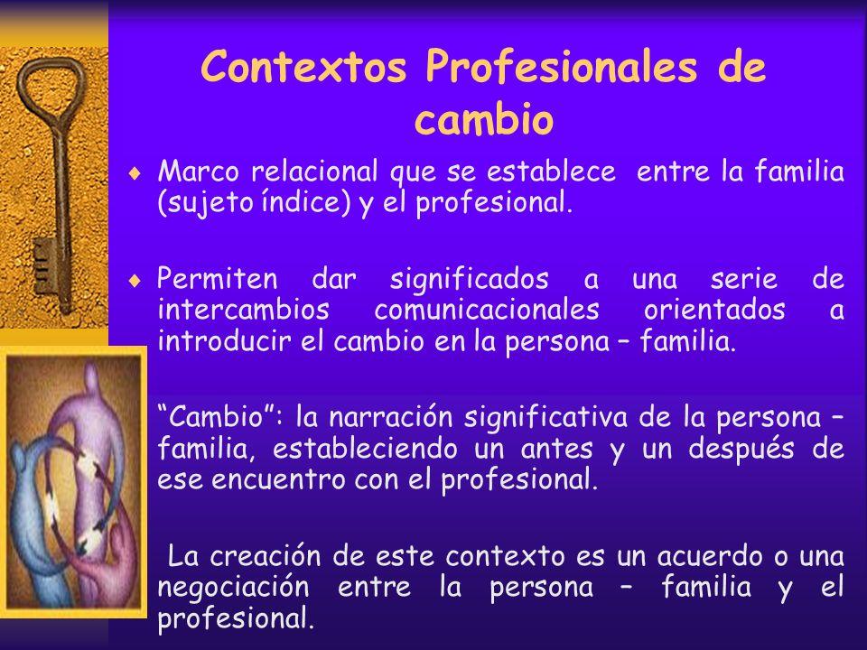 Contextos Profesionales de cambio Marco relacional que se establece entre la familia (sujeto índice) y el profesional.