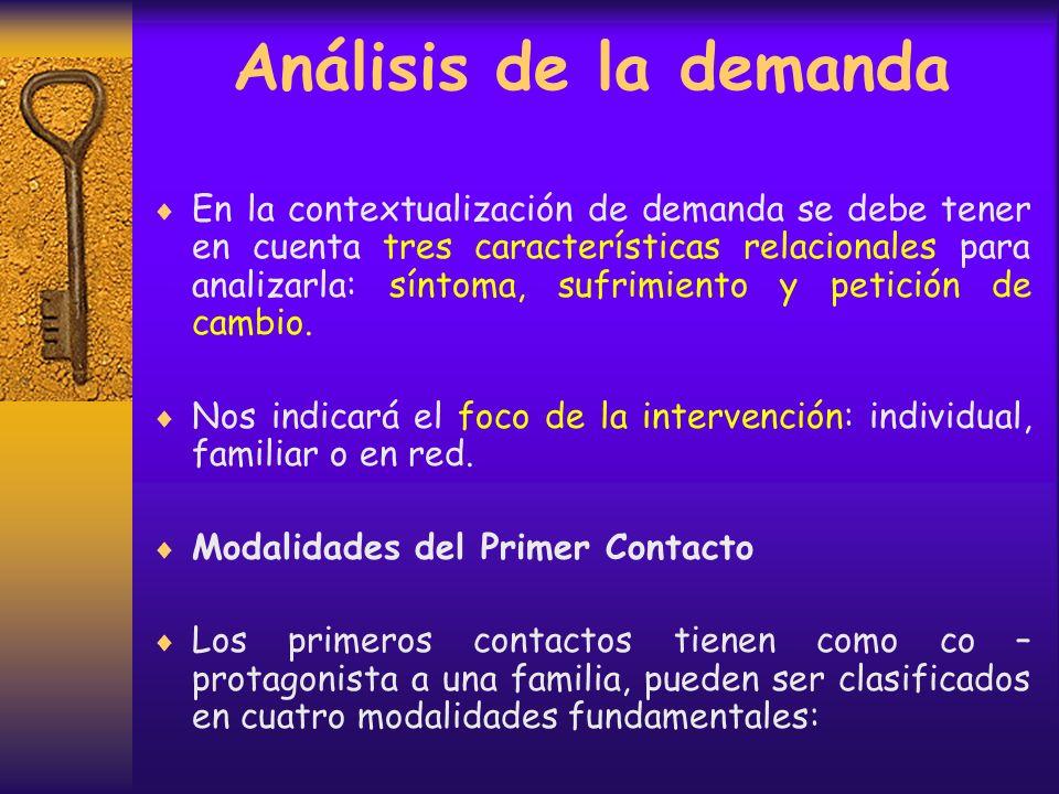 Contextos de Cooperación Contextos de Consulta y Supervisión El contexto de supervisión se inscribe dentro de una estructura institucional. El context