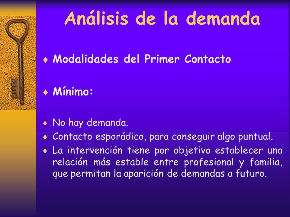 Análisis de la demanda En la contextualización de demanda se debe tener en cuenta tres características relacionales para analizarla: síntoma, sufrimie