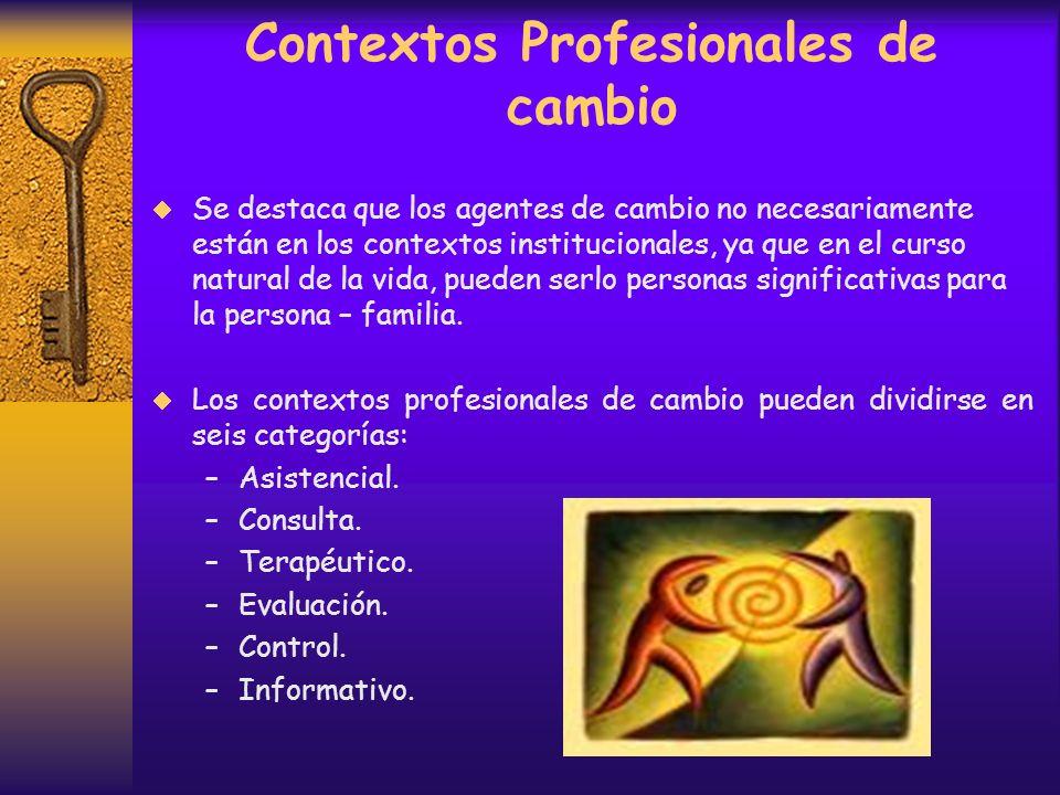 Contextos Profesionales de cambio Marco relacional que se establece entre la familia (sujeto índice) y el profesional. Permiten dar significados a una
