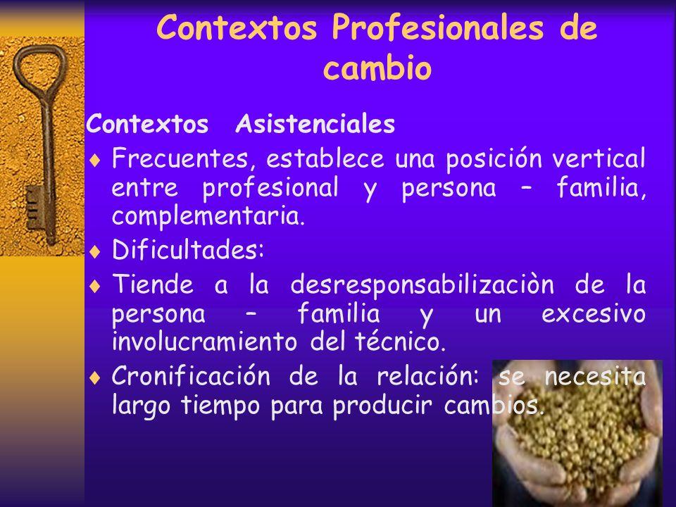 Contextos Profesionales de cambio Contextos Asistenciales Frecuentes, establece una posición vertical entre profesional y persona – familia, complementaria.