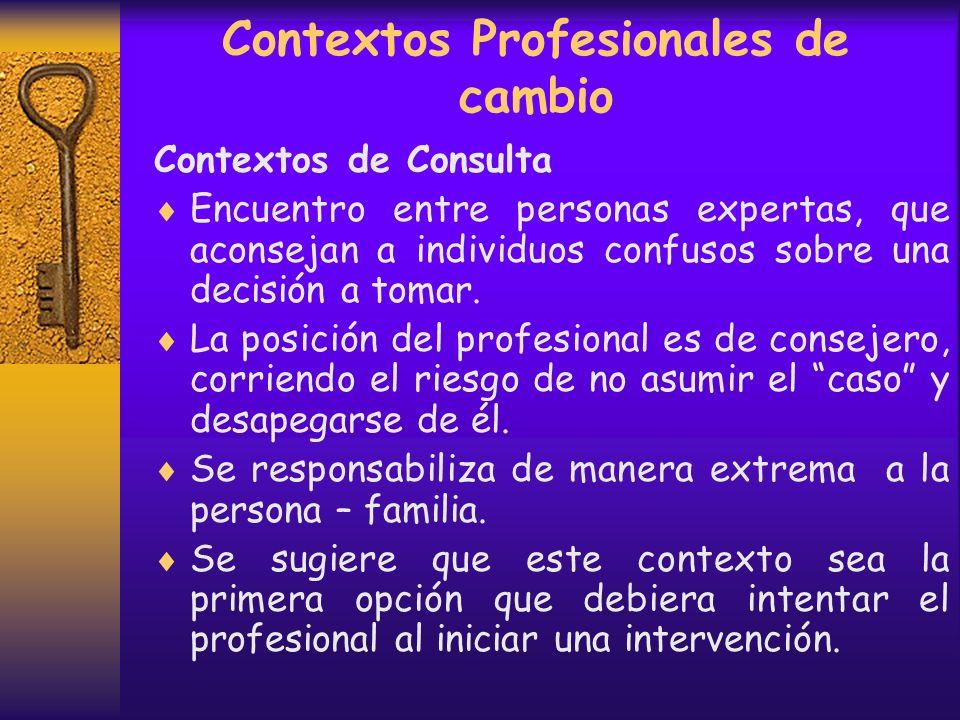 Contextos Profesionales de cambio Contextos de Consulta Encuentro entre personas expertas, que aconsejan a individuos confusos sobre una decisión a tomar.
