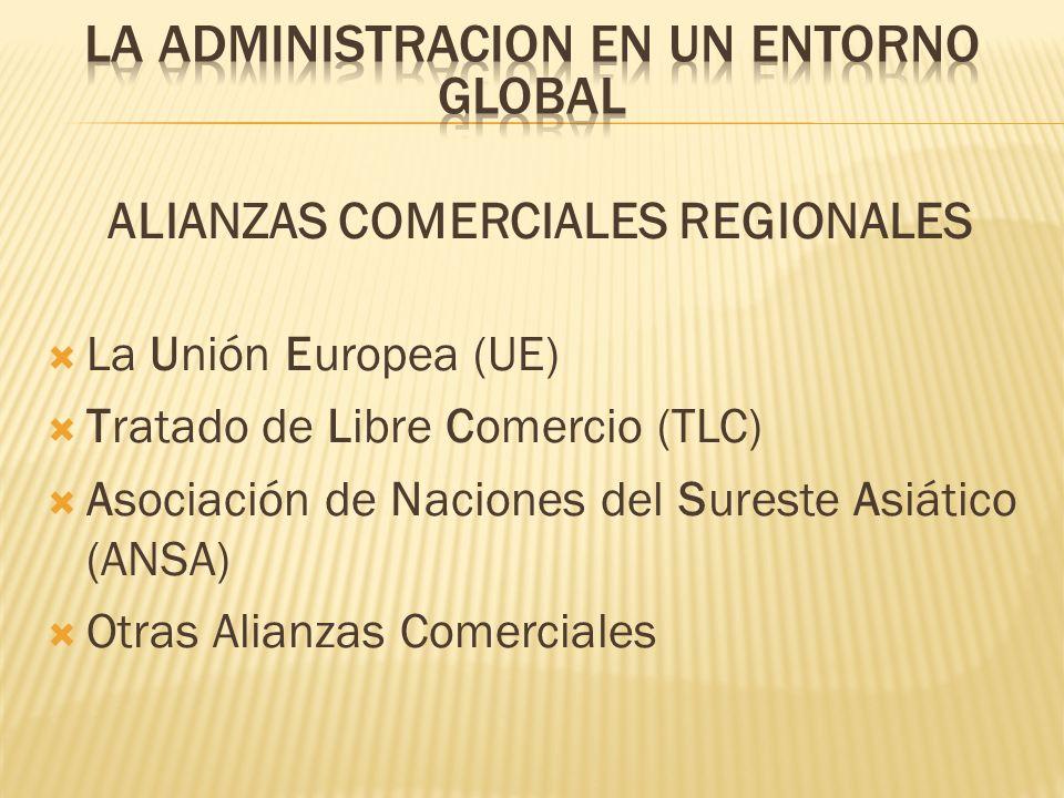 ALIANZAS COMERCIALES REGIONALES La Unión Europea (UE) Tratado de Libre Comercio (TLC) Asociación de Naciones del Sureste Asiático (ANSA) Otras Alianza