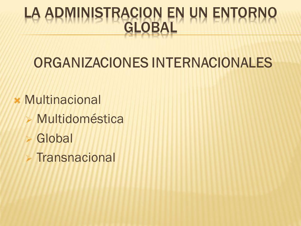 ORGANIZACIONES INTERNACIONALES Multinacional Multidoméstica Global Transnacional