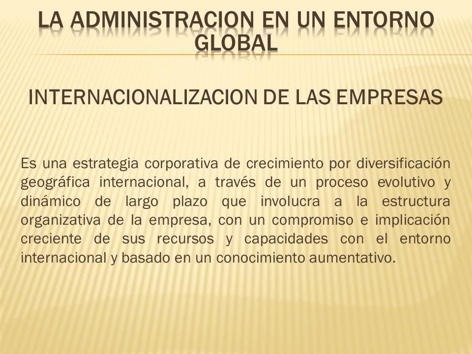 INTERNACIONALIZACION DE LAS EMPRESAS Es una estrategia corporativa de crecimiento por diversificación geográfica internacional, a través de un proceso