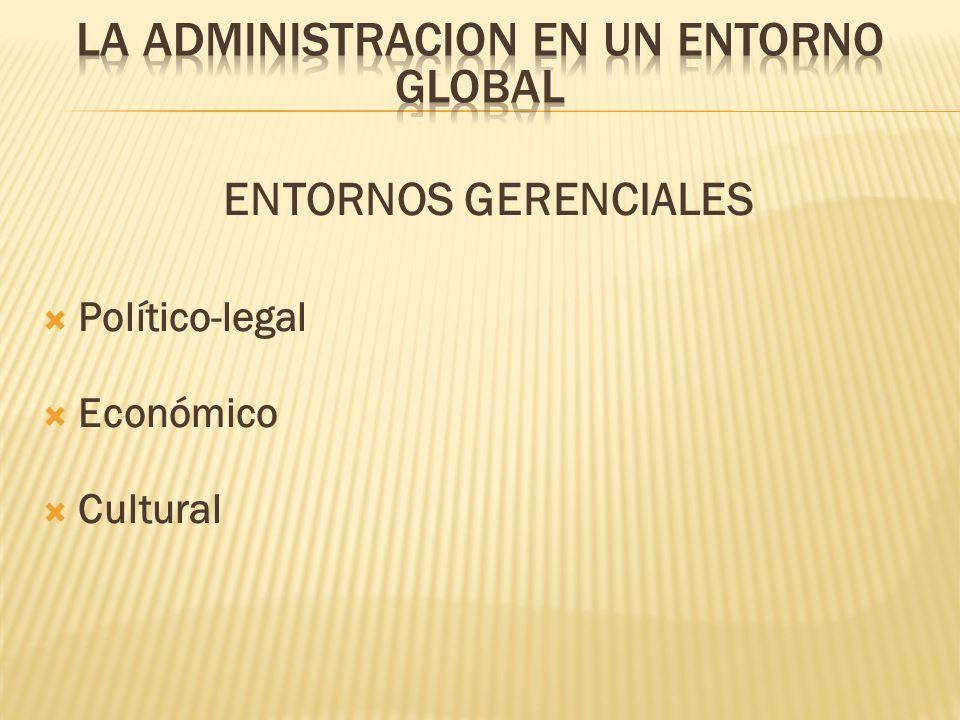 ENTORNOS GERENCIALES Político-legal Económico Cultural