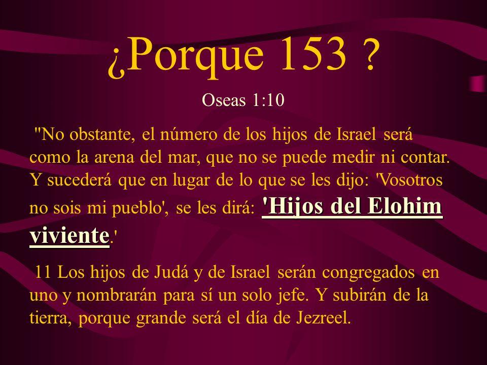 ¿ Porque 153 ? Oseas 1:10 'Hijos del Elohim viviente