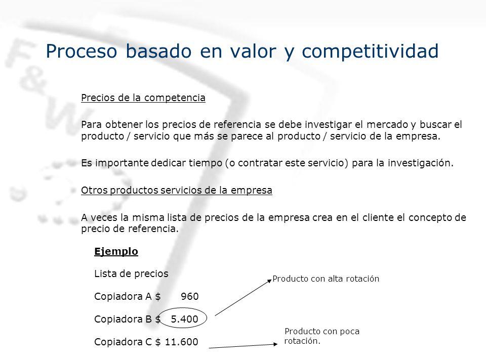 Precios de la competencia Para obtener los precios de referencia se debe investigar el mercado y buscar el producto / servicio que más se parece al producto / servicio de la empresa.