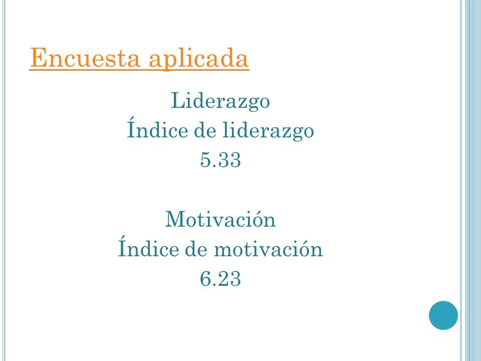 Encuesta aplicada Liderazgo Índice de liderazgo 5.33 Motivación Índice de motivación 6.23