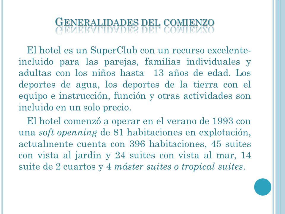 El hotel es un SuperClub con un recurso excelente- incluido para las parejas, familias individuales y adultas con los niños hasta 13 años de edad. Los