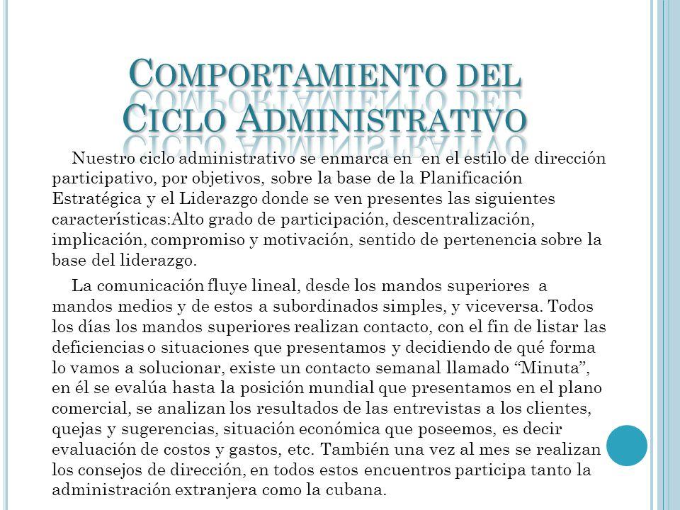 Nuestro ciclo administrativo se enmarca en en el estilo de dirección participativo, por objetivos, sobre la base de la Planificación Estratégica y el