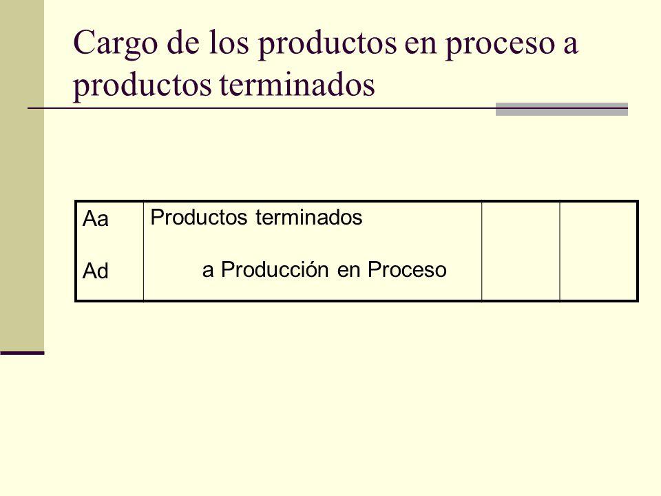 Cargo de los productos en proceso a productos terminados AaProductos terminados Ada Producción en Proceso