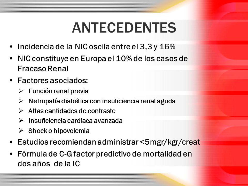 ANTECEDENTES Incidencia de la NIC oscila entre el 3,3 y 16% NIC constituye en Europa el 10% de los casos de Fracaso Renal Factores asociados: Función renal previa Nefropatía diabética con insuficiencia renal aguda Altas cantidades de contraste Insuficiencia cardiaca avanzada Shock o hipovolemia Estudios recomiendan administrar <5mgr/kgr/creat Fórmula de C-G factor predictivo de mortalidad en dos años de la IC