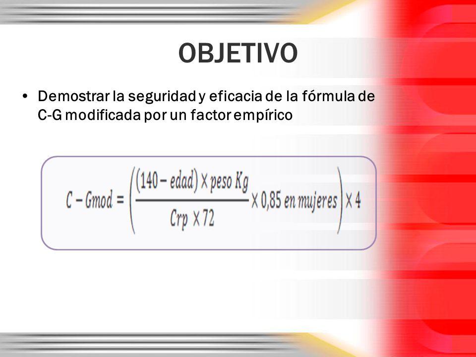 OBJETIVO Demostrar la seguridad y eficacia de la fórmula de C-G modificada por un factor empírico