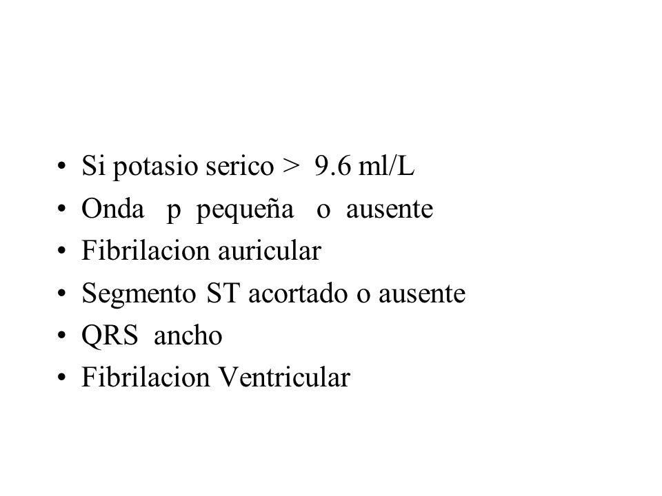 Si potasio serico > 9.6 ml/L Onda p pequeña o ausente Fibrilacion auricular Segmento ST acortado o ausente QRS ancho Fibrilacion Ventricular