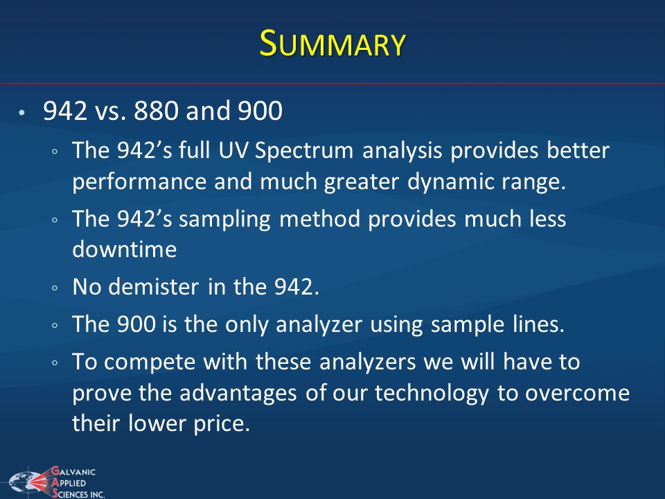 S UMMARY 942 vs. 880 and 900 The 942s full UV Spectrum analysis provides better performance and much greater dynamic range. The 942s sampling method p