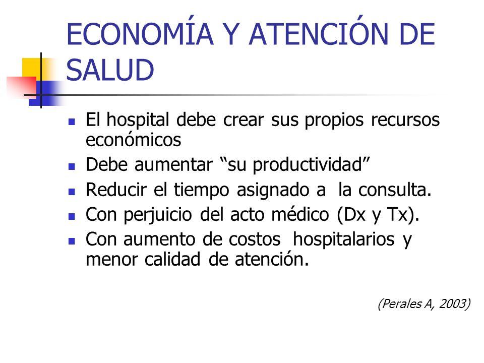 ECONOMÍA Y ATENCIÓN DE SALUD El hospital debe crear sus propios recursos económicos Debe aumentar su productividad Reducir el tiempo asignado a la con