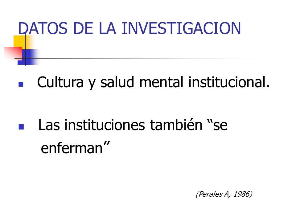 DATOS DE LA INVESTIGACION Cultura y salud mental institucional. Las instituciones también se enferman (Perales A, 1986)