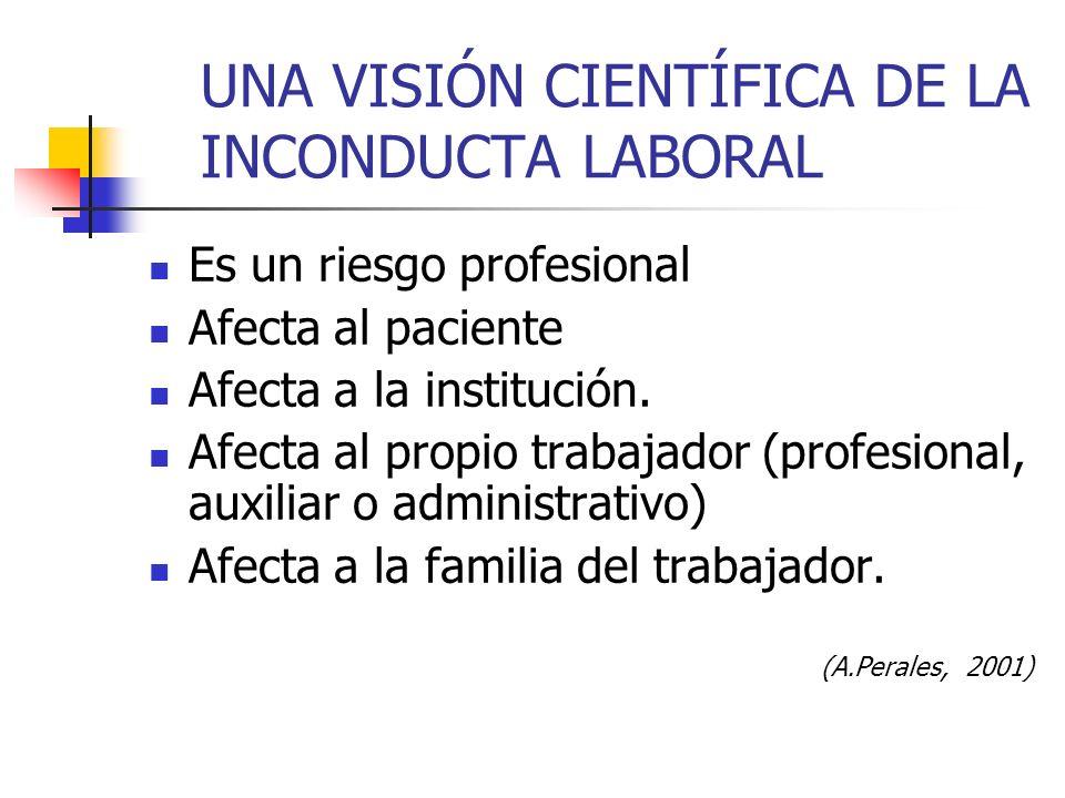 UNA VISIÓN CIENTÍFICA DE LA INCONDUCTA LABORAL Es un riesgo profesional Afecta al paciente Afecta a la institución. Afecta al propio trabajador (profe