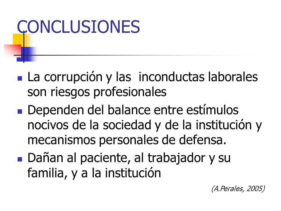 CONCLUSIONES La corrupción y las inconductas laborales son riesgos profesionales Dependen del balance entre estímulos nocivos de la sociedad y de la i