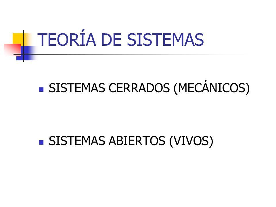 TEORÍA DE SISTEMAS SISTEMAS CERRADOS (MECÁNICOS) SISTEMAS ABIERTOS (VIVOS)