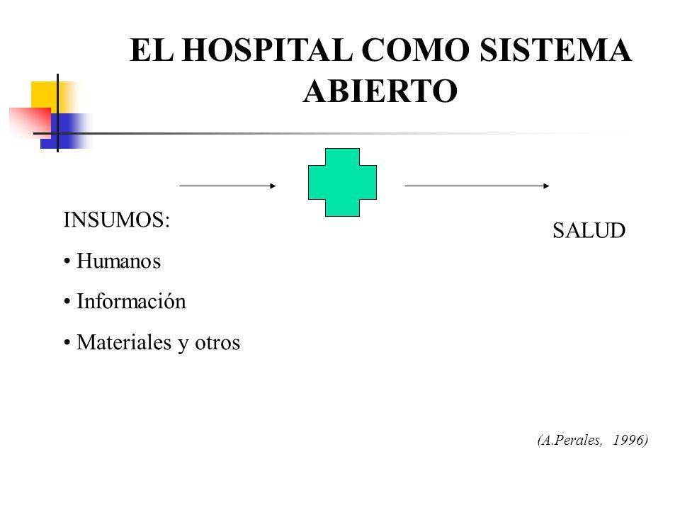 SALUD INSUMOS: Humanos Información Materiales y otros EL HOSPITAL COMO SISTEMA ABIERTO (A.Perales, 1996)
